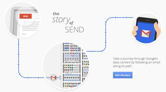 the_Story_of_send