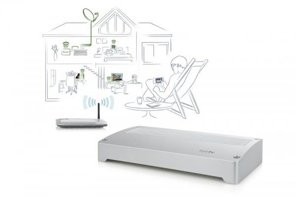 EyeTV Netstream 4Sat solution