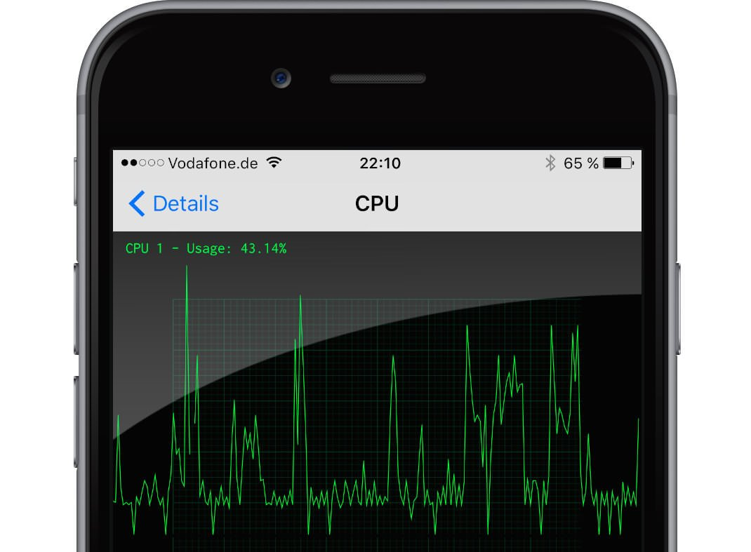 iPhone6s_Performance