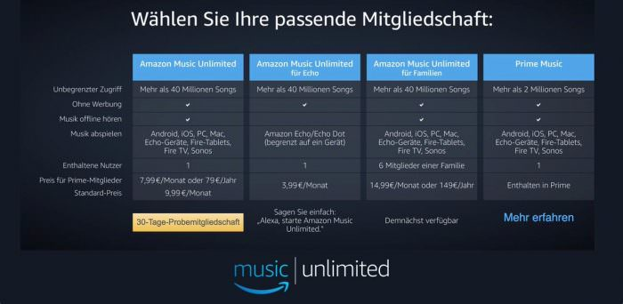 amazon-music-unlimited-preise