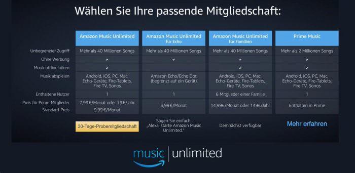 amazon-music-unlimited-preise