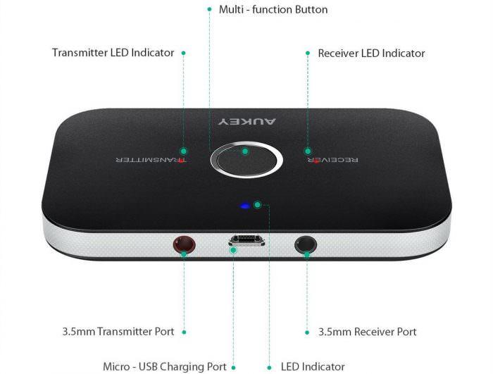 AUKEY Bluetooth Transmitter und Receiver in einem für nur 12,99 Euro