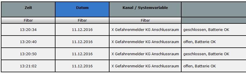 homematic-systemprotokoll-gasmelder