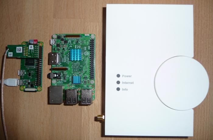 """RaspberryMatic: Raspberry Pi Zero W als """"W""""LAN Gateway verwenden"""