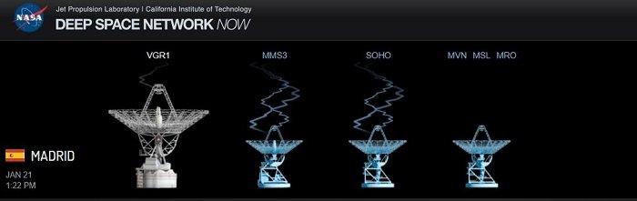 Link aus der Nerd-Sammlung - DSNnow der NASA