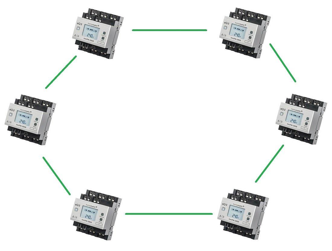 Homematic Ip Wired Informationen Und Bus Aufbau This Is How I39m Currently So Kann Zb Ein Ring Im Verteilerschrank Aufgebaut Werden Der Zustzliche Ber Weitere Linien Up Io Module Einbindet