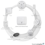Kurzerklärung: hmIP Access Point - Scharfschalten Basic / Scharfschalten Pro