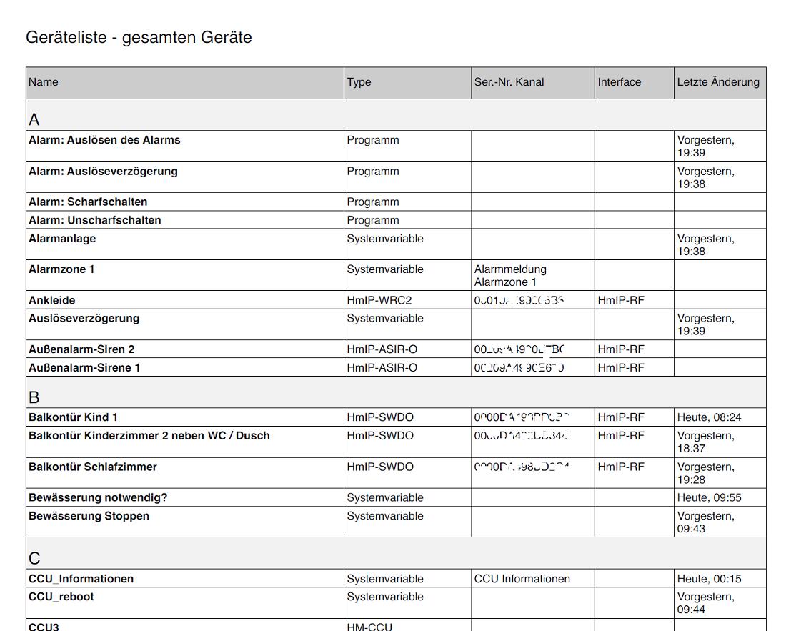PDF-Liste generiert mit PocketControl