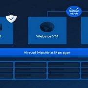 Quicktipp - Synology VMM – auf welchen Synology NAS wird diese Lösung unterstützt