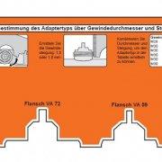 Quicktipp - Ventilschablone zur Ermittlung der Ventilgröße und des Adapertyps