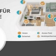 Silvercrest – 100% Homematic IP kompatible Starterkits unter 40 Euro ab dem 22. Oktober bei Lidl