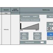 Quicktipp - Nach Neustart der CCU sind alle Homematic IP Thermostate auf AUS